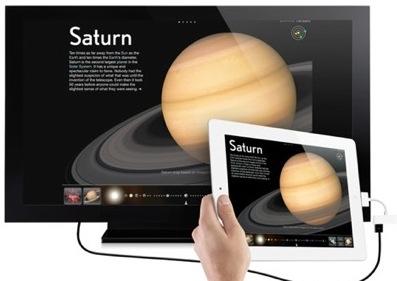 iPad2 - VIdeo Mirroring