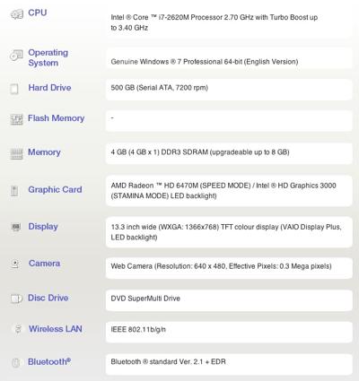 20110412 - Sony S Specs