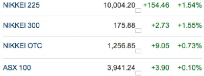 20110502 - Asian Market cheered