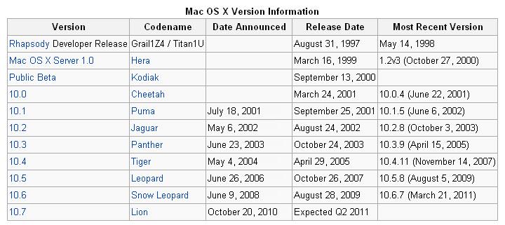 20110525 - Mac LION - pic 1