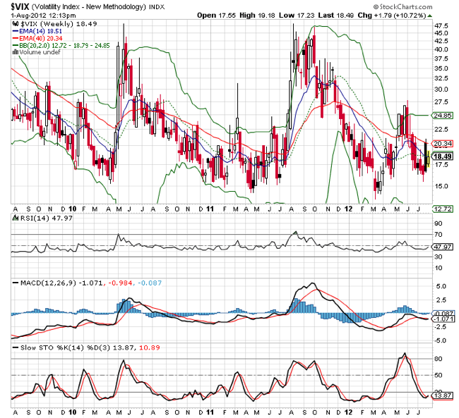 VIX-Technical-Chart.png