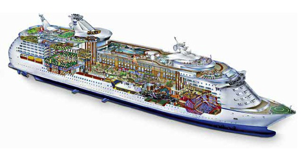 Travel on Royal Caribbean Cruise - Mariner of the Seas ...