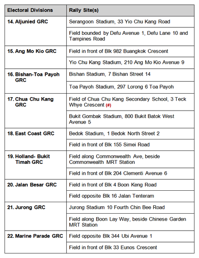 Singapore Elections 2015 - Rally sites 2