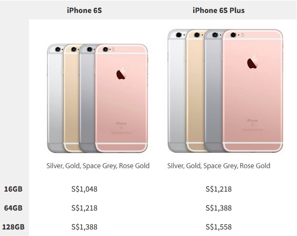 iphone 6s and 6s plus price