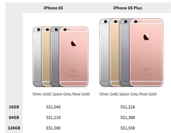 iPhone 6S 6S Plus retail price