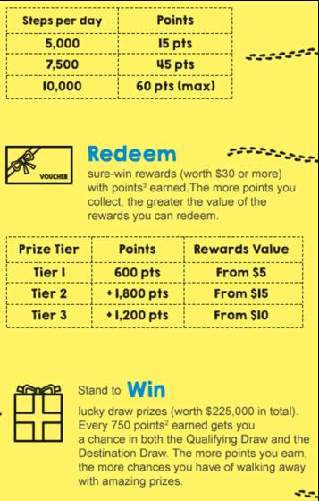 my10ktoday-NationalStepsChallenge - Rewards