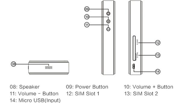 GlocalMe - side orientations