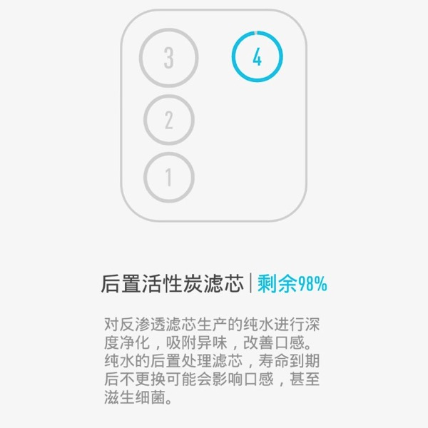 Xiaomi Water Purifier (小米净水器) - filters - Tube 4 (Layout)
