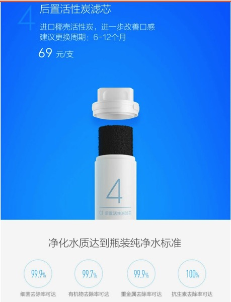 Xiaomi Water Purifier (小米净水器) - filters - Tube 4 (overview)