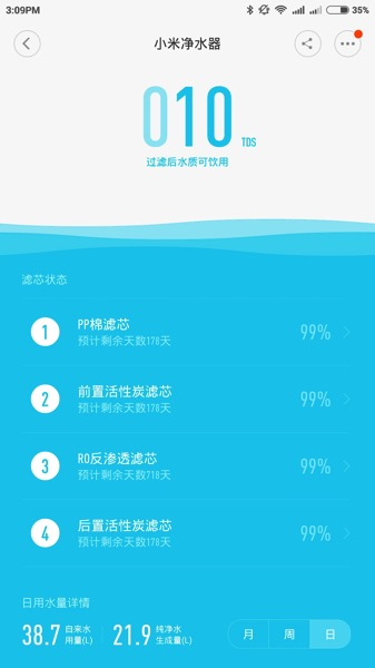 Xiaomi Water Purifier (小米净水器) - mobile app - dashboard