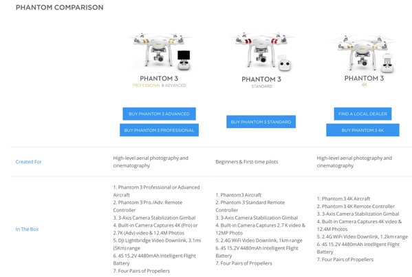 Phantom 3 Series - Compare models - Professional vs Advanced vs Standard vs 4K (table 1)