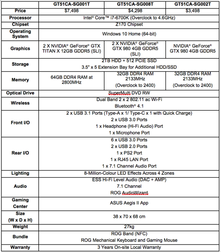 GT51CA - technical specifications