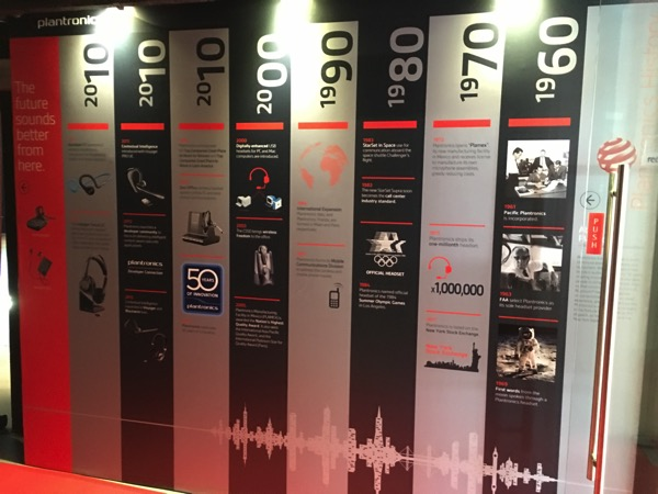 Plantronics product launch - history