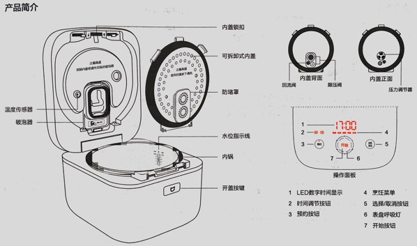 Mi Induction Rice Cooker (米家压力 IH 电饭煲) - quick user guide