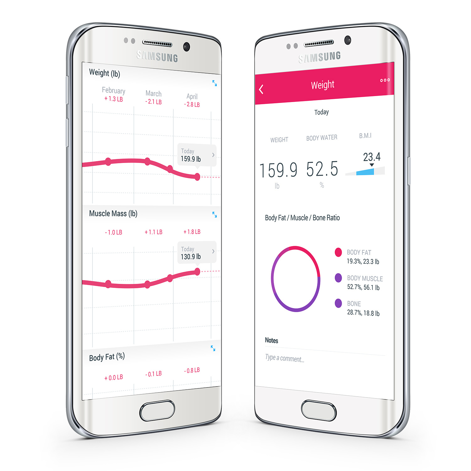 Withings Body Cardio Weighing Scale (WBS04) - app data stats