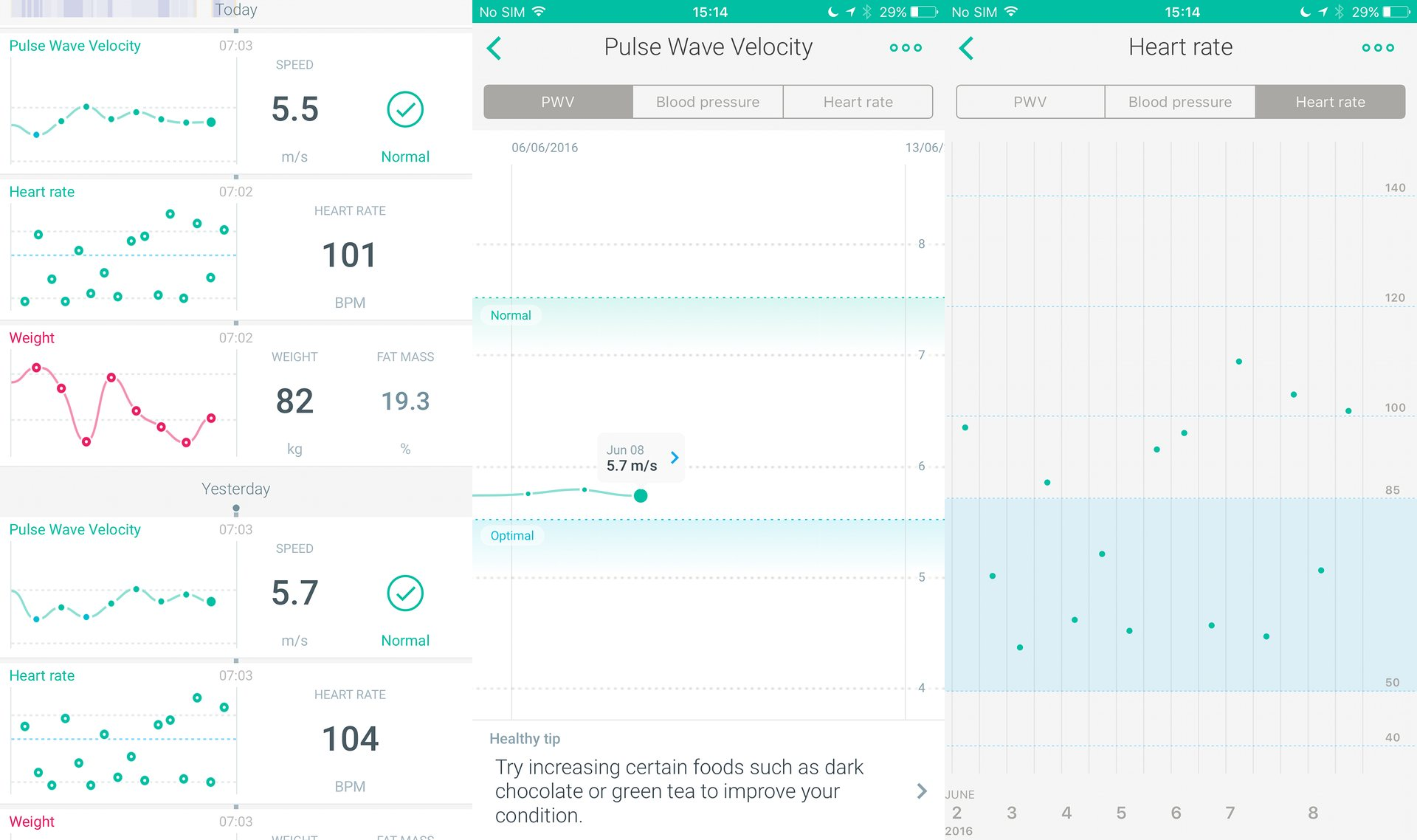 Withings Body Cardio Weighing Scale (WBS04) - app information stats