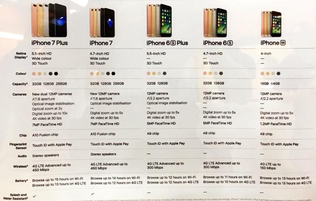 iphone-7-plus-review-quick-comparison-table